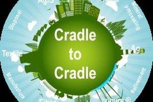 Cradle To Cradle : Die kreislaufwirtschaft u201ecradle to cradleu201c in venlo u2013 vortrag und